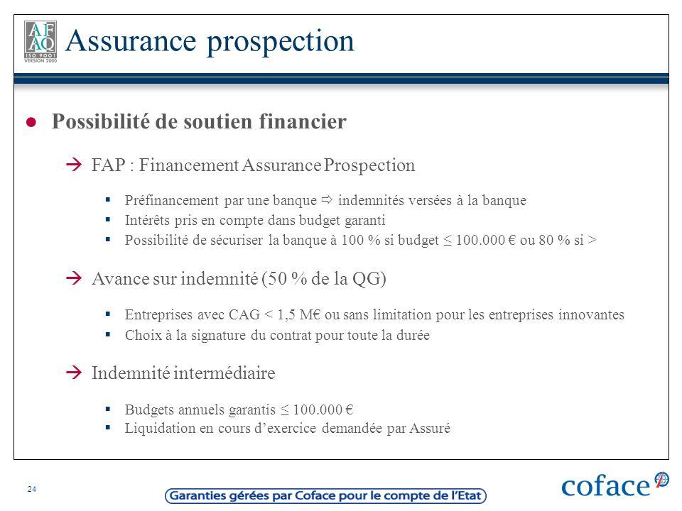 24 Possibilité de soutien financier FAP : Financement Assurance Prospection Préfinancement par une banque indemnités versées à la banque Intérêts pris