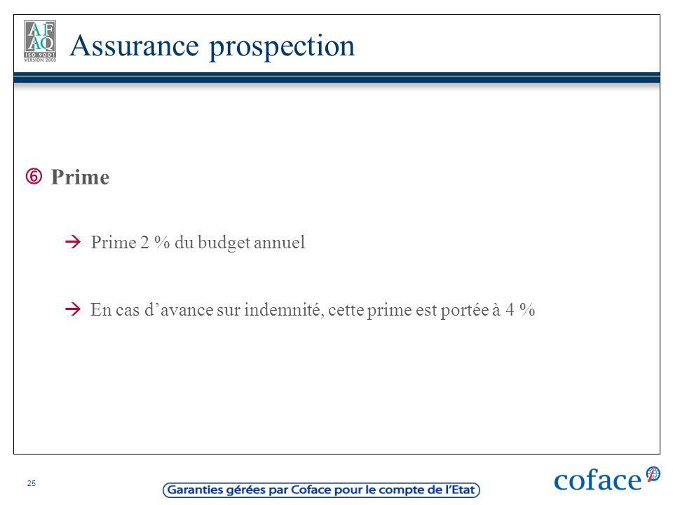 25 Prime Prime 2 % du budget annuel En cas davance sur indemnité, cette prime est portée à 4 % Assurance prospection