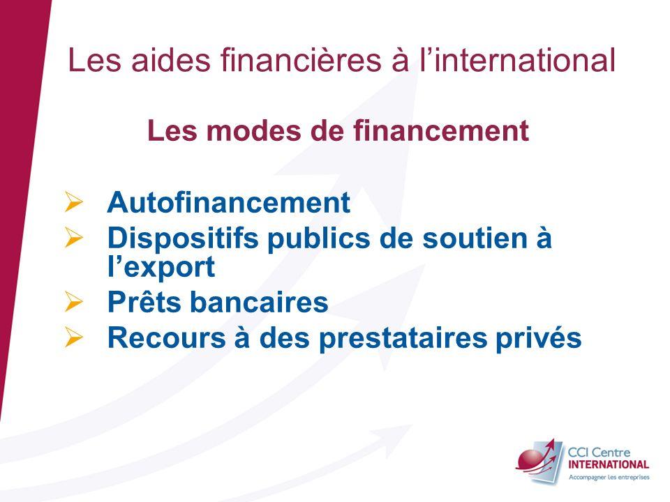 Les modes de financement Autofinancement Dispositifs publics de soutien à lexport Prêts bancaires Recours à des prestataires privés Les aides financiè