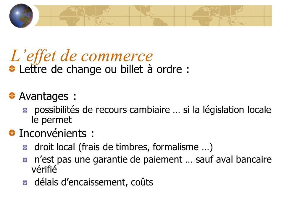 Leffet de commerce Lettre de change ou billet à ordre : Avantages : possibilités de recours cambiaire … si la législation locale le permet Inconvénien