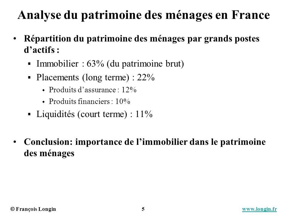 François Longin 5 www.longin.frwww.longin.fr Analyse du patrimoine des ménages en France Répartition du patrimoine des ménages par grands postes dacti