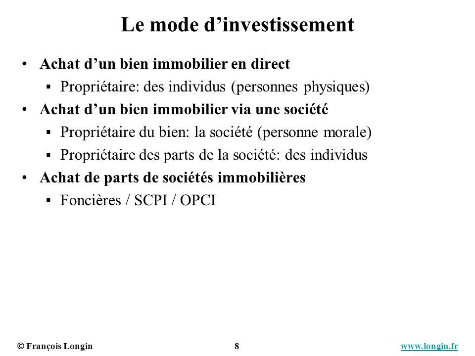 François Longin 9 www.longin.frwww.longin.fr Evolution du patrimoine des ménages en France Hausse de linvestissement en immobilier Ménages propriétaires: 50% en 1982 et 57% en 2005 Utilisation du crédit Encours de 502 Md en 2005 (+10% en 2003, +14% en 2004 et +15% en 2005) Durée demprunt plus longue : 13 ans en 1996 et 17 ans en 2005 Taux dintérêt bas : 8-10% en 1996 et 3-5% en 2005
