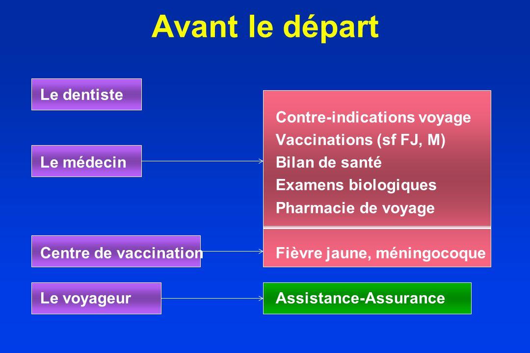 Le dentiste Contre-indications voyage Vaccinations (sf FJ, M) Le médecinBilan de santé Examens biologiques Pharmacie de voyage Centre de vaccinationFi