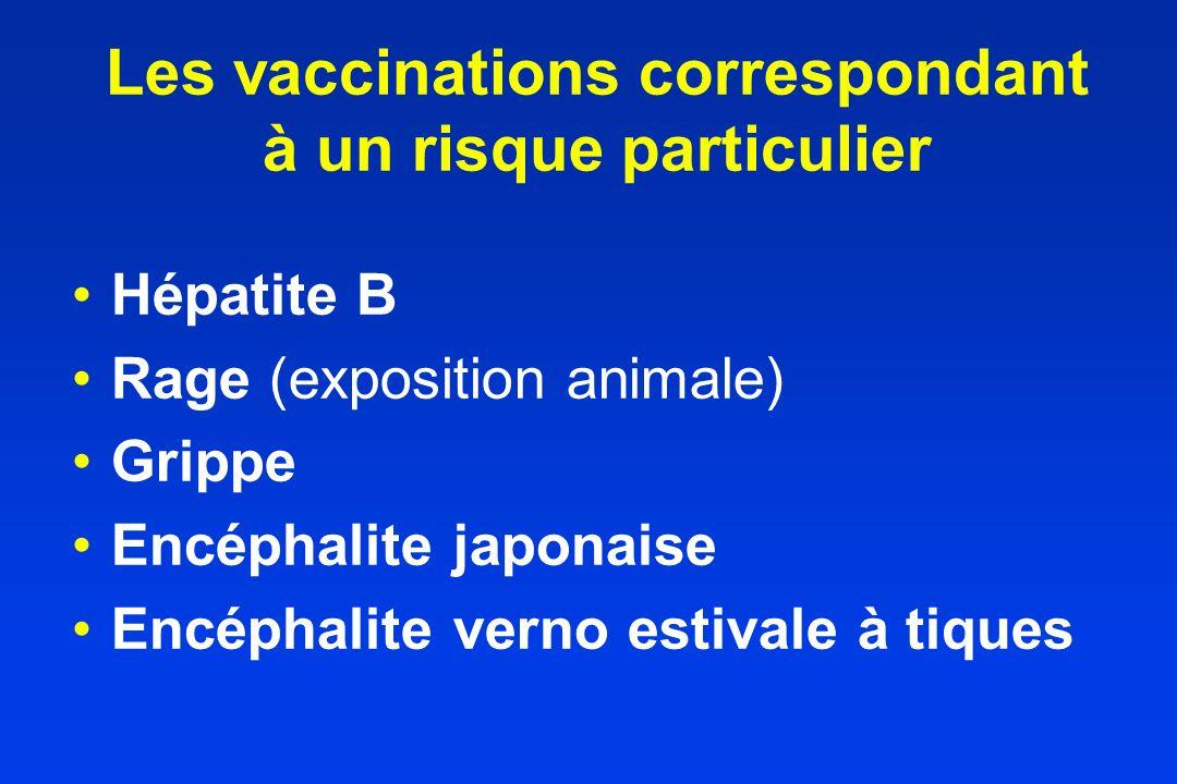 Les vaccinations correspondant à un risque particulier Hépatite B Rage (exposition animale) Grippe Encéphalite japonaise Encéphalite verno estivale à