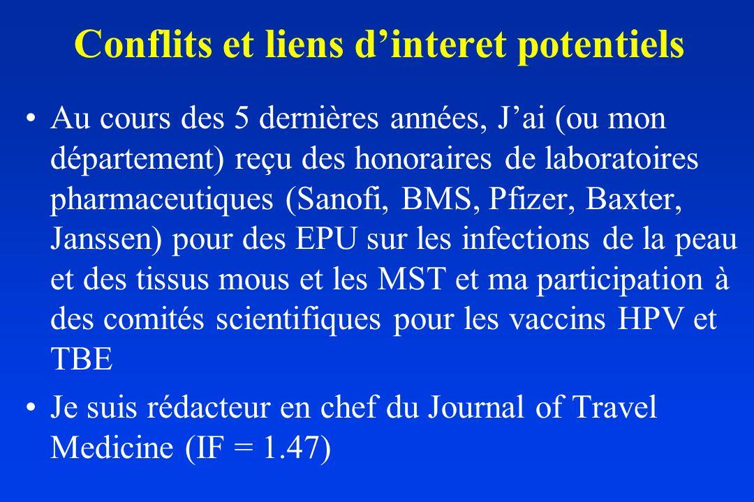 Conflits et liens dinteret potentiels Au cours des 5 dernières années, Jai (ou mon département) reçu des honoraires de laboratoires pharmaceutiques (S