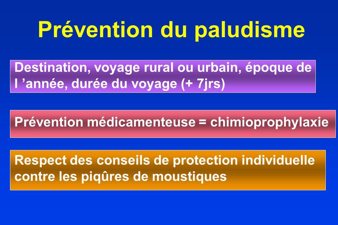 Prévention du paludisme Destination, voyage rural ou urbain, époque de l année, durée du voyage (+ 7jrs) Prévention médicamenteuse = chimioprophylaxie