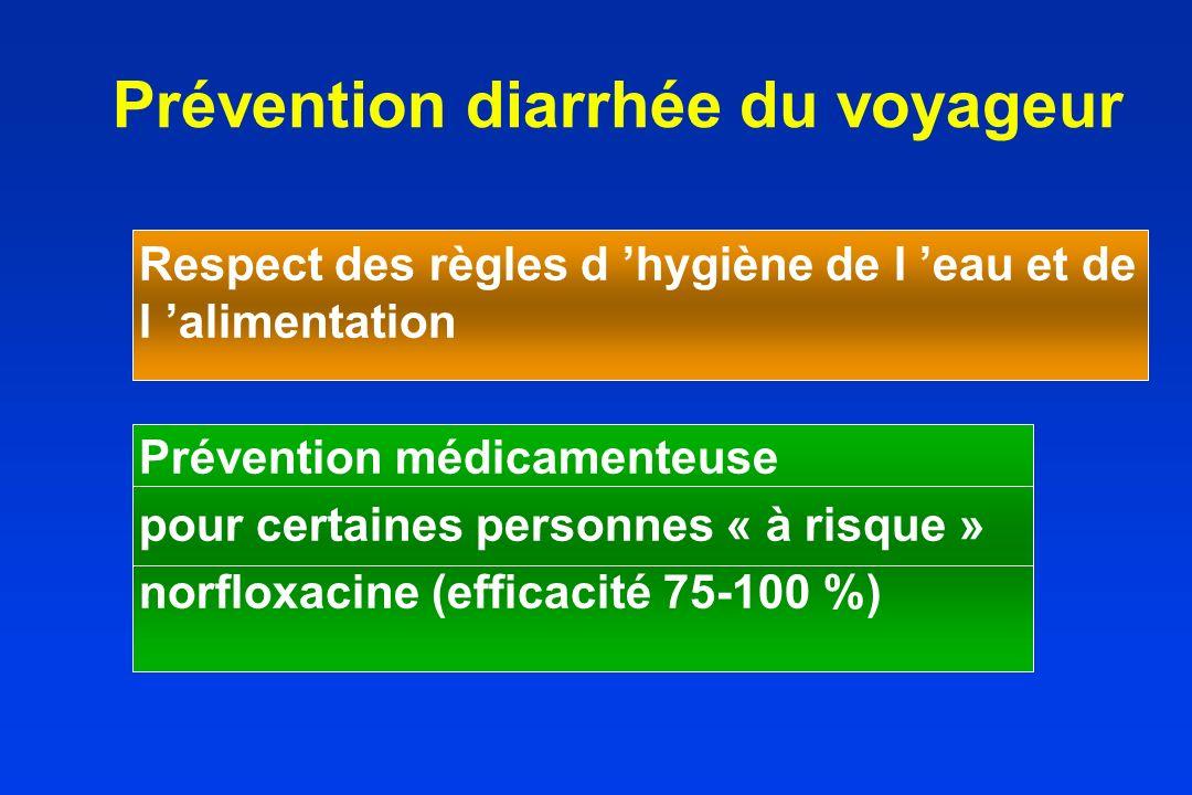 Prévention diarrhée du voyageur Respect des règles d hygiène de l eau et de l alimentation Prévention médicamenteuse pour certaines personnes « à risq
