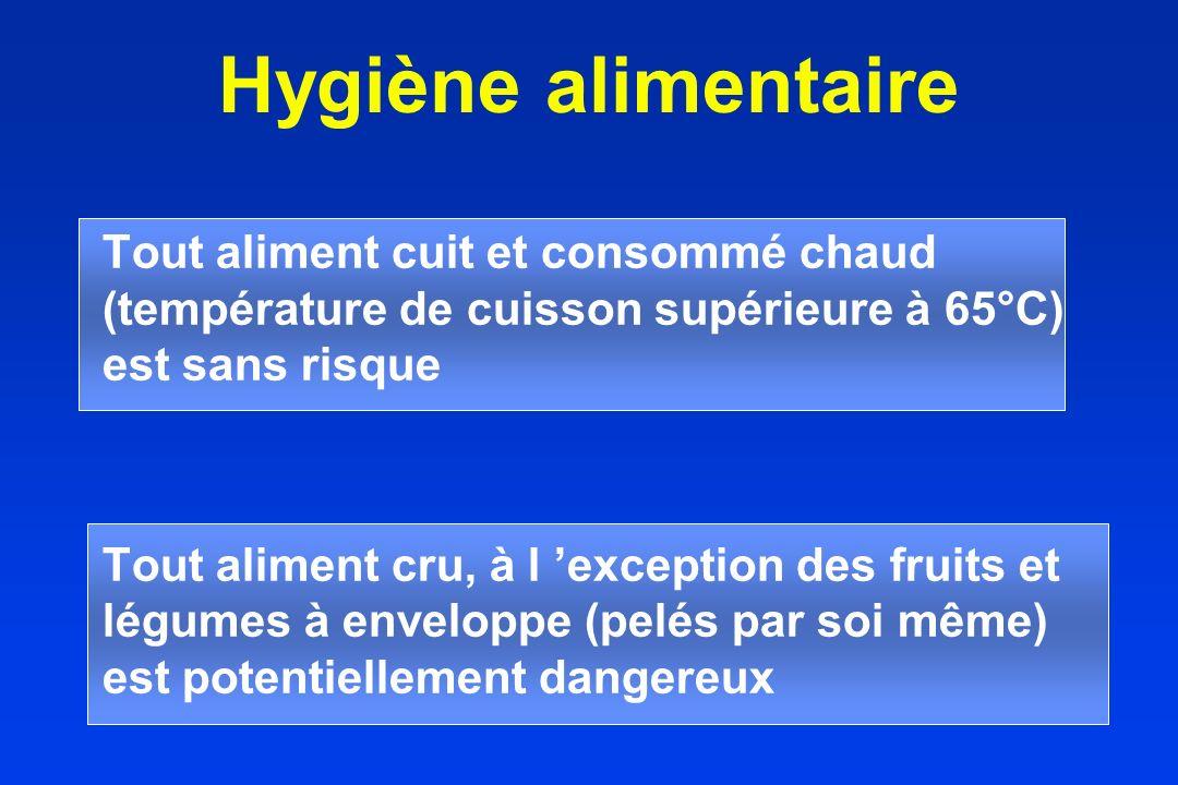Hygiène alimentaire Tout aliment cuit et consommé chaud (température de cuisson supérieure à 65°C) est sans risque Tout aliment cru, à l exception des