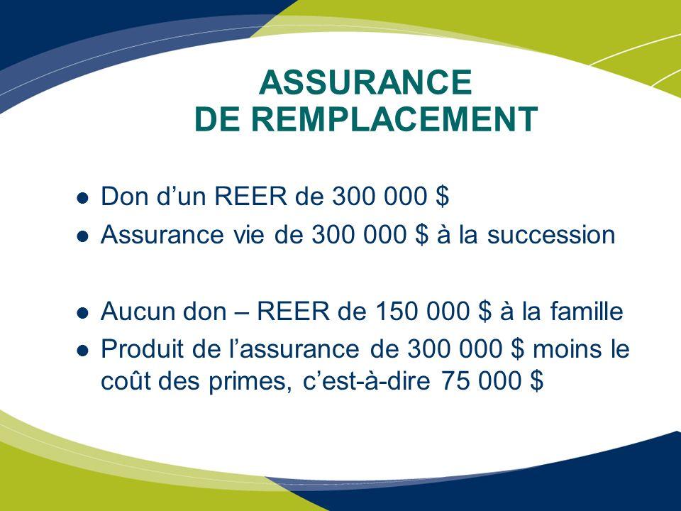 ASSURANCE DE REMPLACEMENT Don dun REER de 300 000 $ Assurance vie de 300 000 $ à la succession Aucun don – REER de 150 000 $ à la famille Produit de l