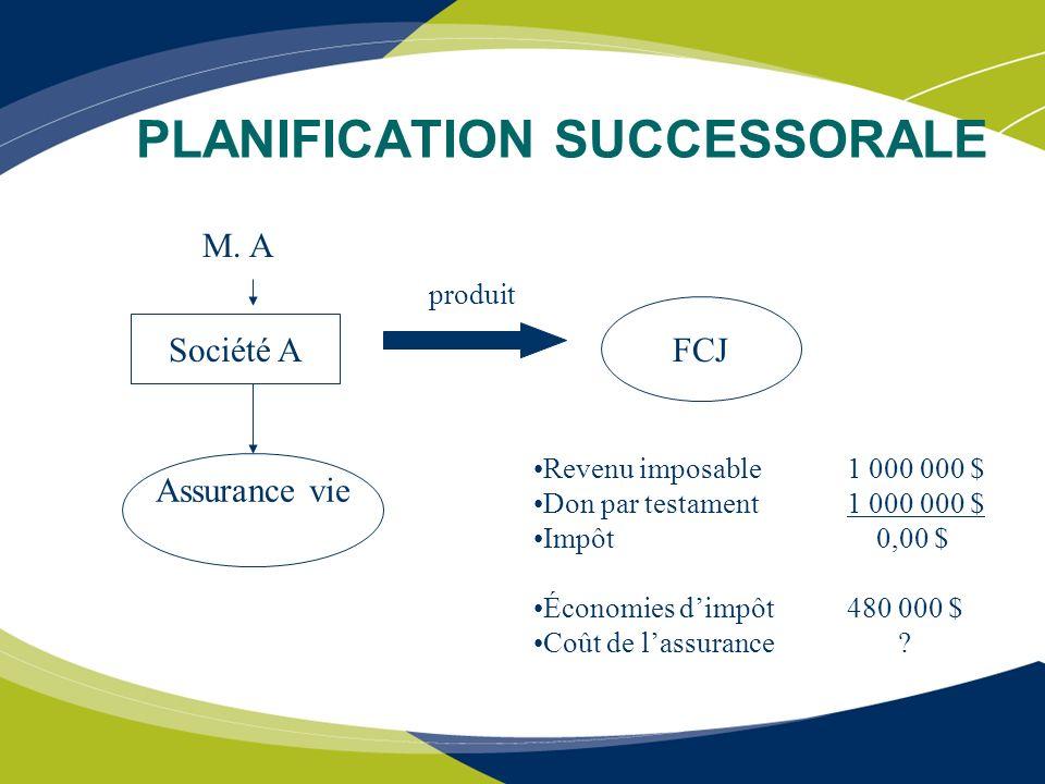 PLANIFICATION SUCCESSORALE Société A Assurance vie FCJ produit M. A Revenu imposable 1 000 000 $ Don par testament 1 000 000 $ Impôt 0,00 $ Économies