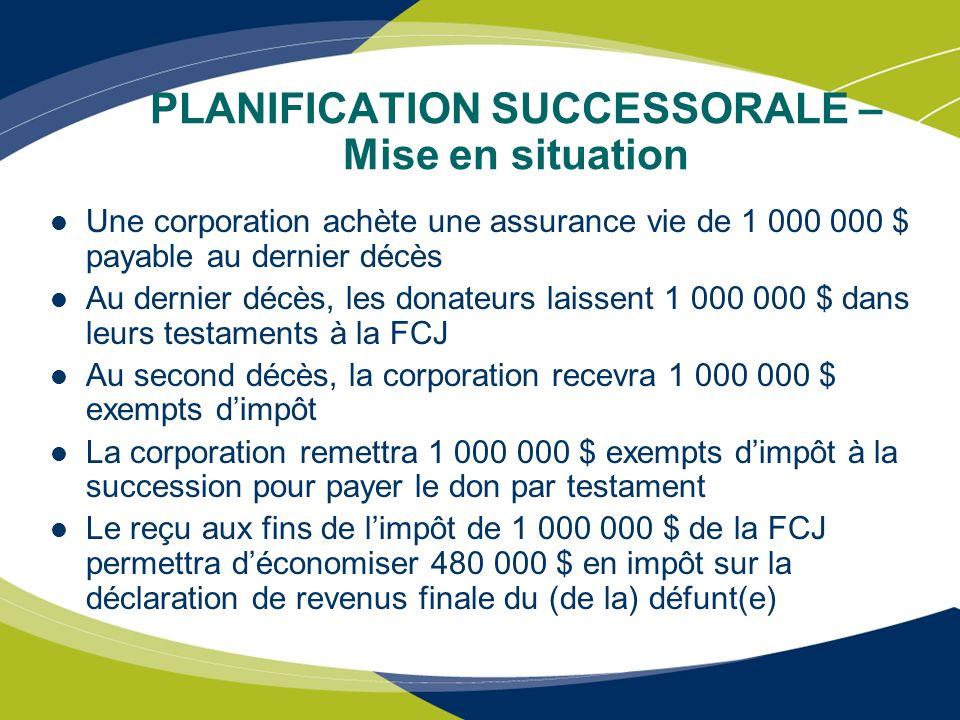 PLANIFICATION SUCCESSORALE – Mise en situation Une corporation achète une assurance vie de 1 000 000 $ payable au dernier décès Au dernier décès, les