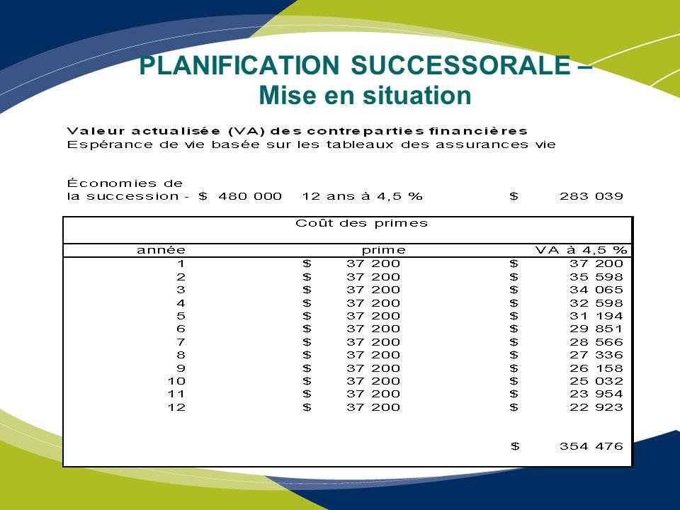 PLANIFICATION SUCCESSORALE – Mise en situation