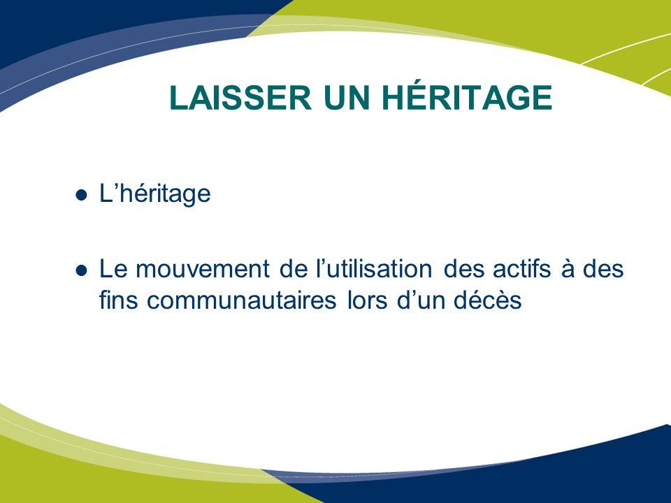PROCESSUS DE DÉCISION DE LHÉRITAGE LAISSER UN HÉRITAGE.