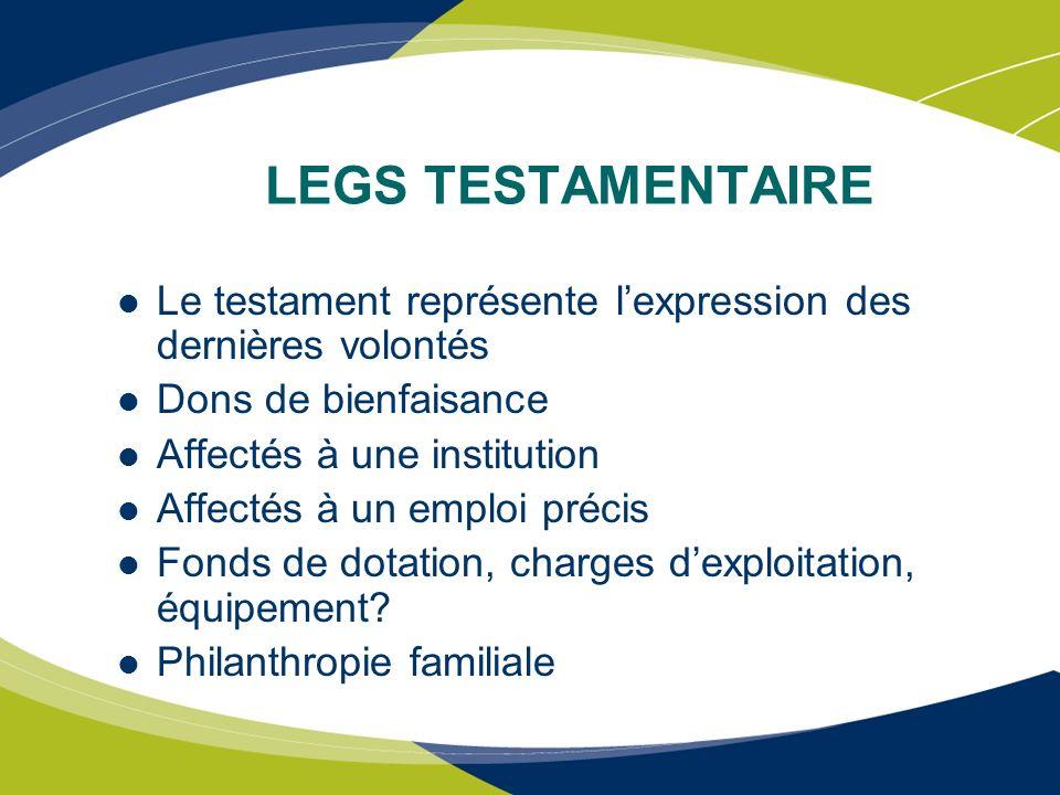 LEGS TESTAMENTAIRE Le testament représente lexpression des dernières volontés Dons de bienfaisance Affectés à une institution Affectés à un emploi pré