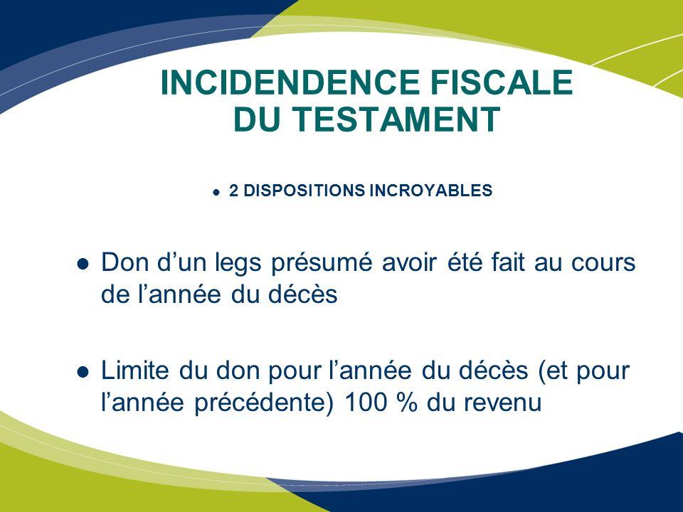 PLANIFICATION FISCALE Prévoir le revenu imposable au décès Abri fiscal.