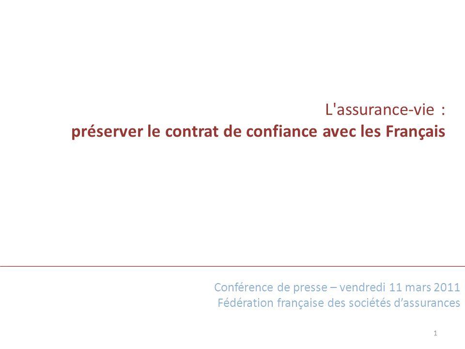 L assurance-vie : préserver le contrat de confiance avec les Français 1 Conférence de presse – vendredi 11 mars 2011 Fédération française des sociétés dassurances