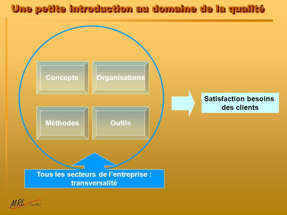 Une petite introduction au domaine de la qualité Satisfaction besoins des clients Tous les secteurs de lentreprise : transversalité ConceptsOrganisations MéthodesOutils