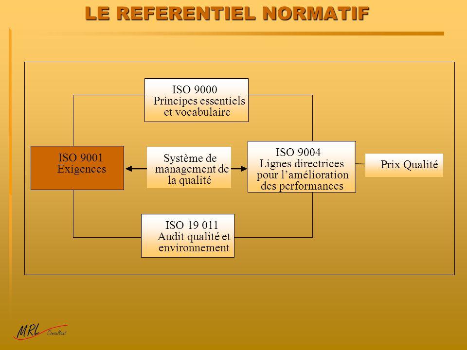 LE REFERENTIEL NORMATIF ISO 9000 Principes essentiels et vocabulaire ISO 19 011 Audit qualité et environnement ISO 9001 Exigences ISO 9004 Lignes directrices pour lamélioration des performances Système de management de la qualité Prix Qualité