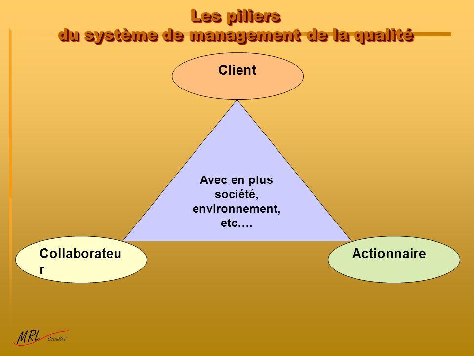 Les piliers du système de management de la qualité Avec en plus société, environnement, etc…. Collaborateu r Client Actionnaire
