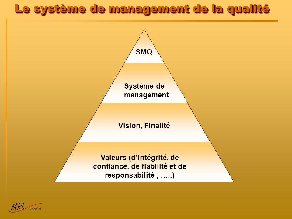 Le système de management de la qualité SMQ Système de management Vision, Finalité, …..) Valeurs (dintégrité, de confiance, de fiabilité et de responsabilité, …..)