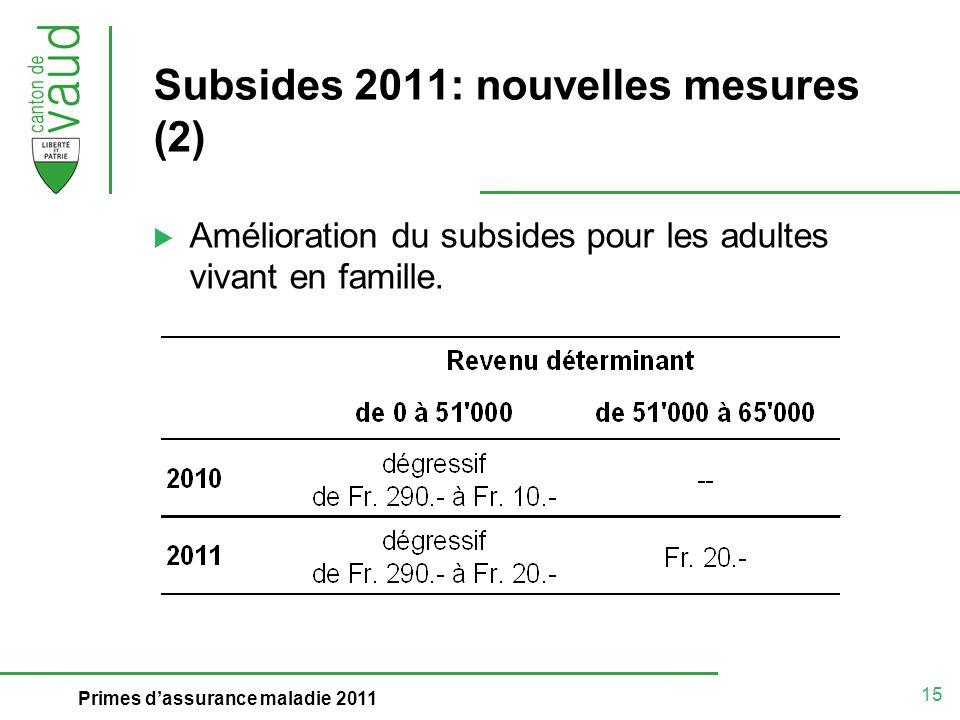 15 Primes dassurance maladie 2011 Subsides 2011: nouvelles mesures (2) Amélioration du subsides pour les adultes vivant en famille.
