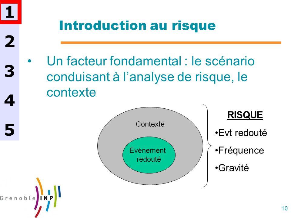 10 Contexte Introduction au risque Un facteur fondamental : le scénario conduisant à lanalyse de risque, le contexte 1234512345 Évènement redouté RISQ