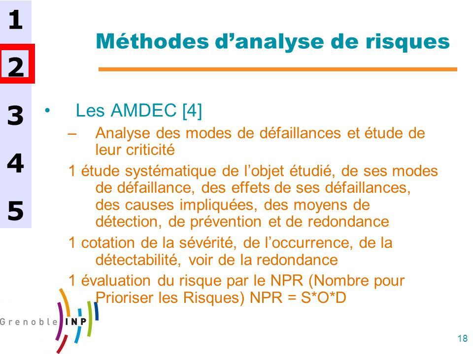 18 Méthodes danalyse de risques Les AMDEC [4] –Analyse des modes de défaillances et étude de leur criticité 1 étude systématique de lobjet étudié, de