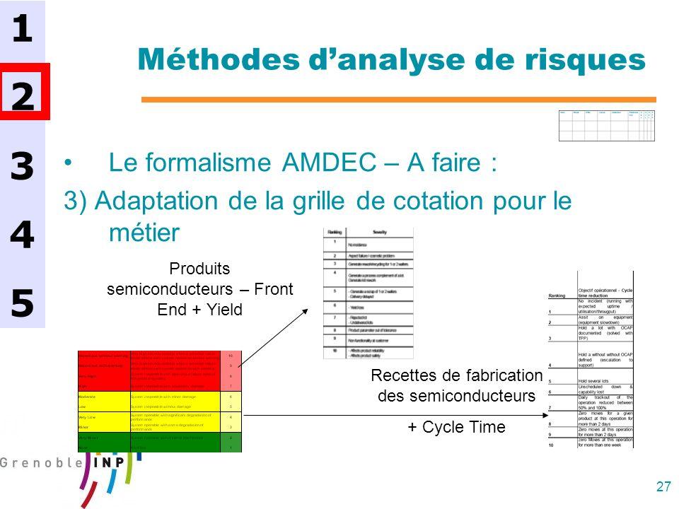 27 Méthodes danalyse de risques Le formalisme AMDEC – A faire : 3) Adaptation de la grille de cotation pour le métier 1234512345 Produits semiconducte