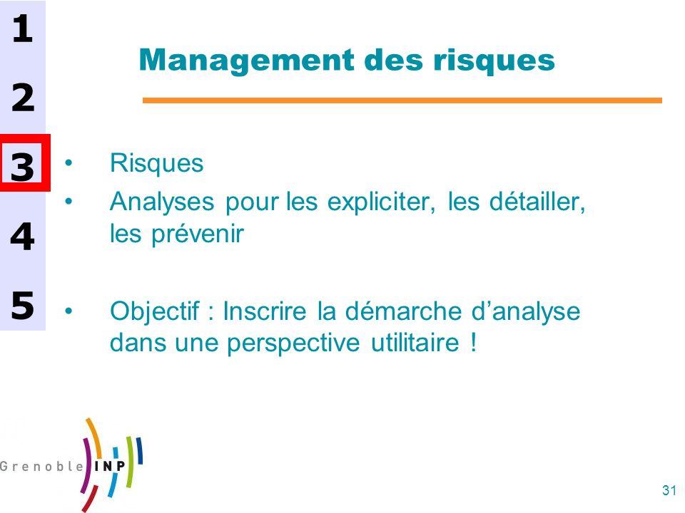 31 Management des risques Risques Analyses pour les expliciter, les détailler, les prévenir Objectif : Inscrire la démarche danalyse dans une perspect