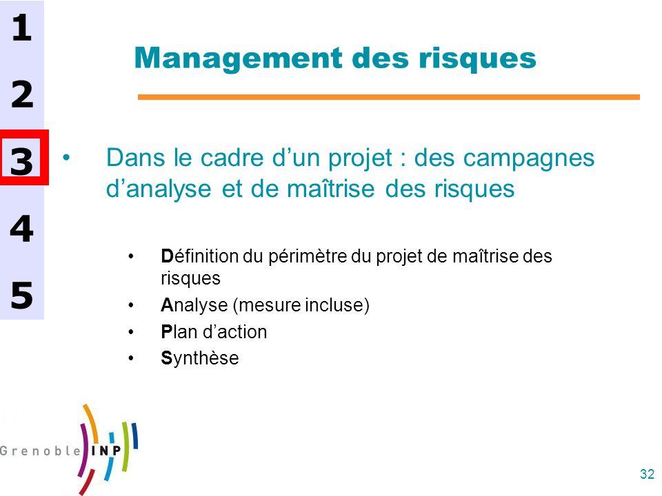 32 Management des risques Dans le cadre dun projet : des campagnes danalyse et de maîtrise des risques Définition du périmètre du projet de maîtrise d