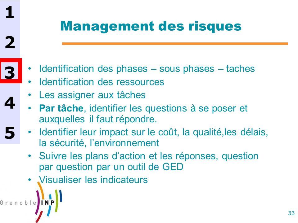 33 Management des risques Identification des phases – sous phases – taches Identification des ressources Les assigner aux tâches Par tâche, identifier