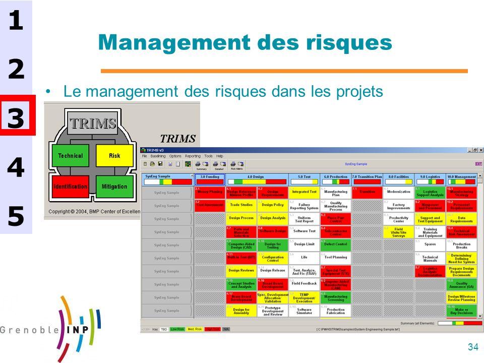 34 Management des risques Le management des risques dans les projets 1234512345