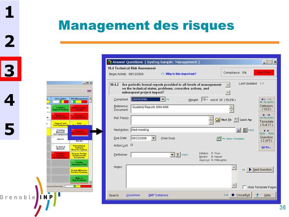 36 Management des risques 1234512345