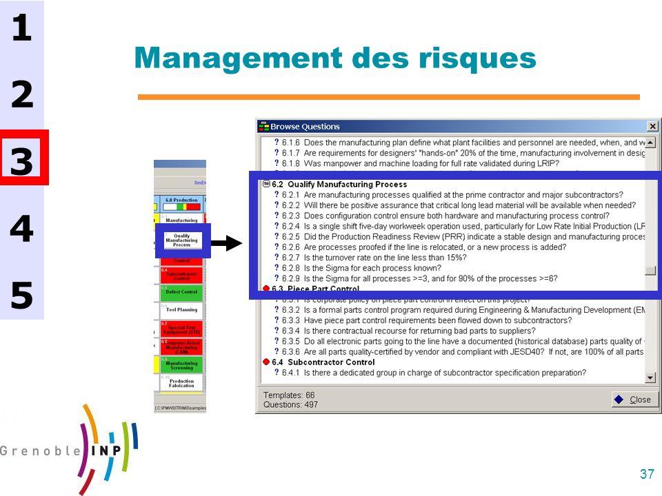 37 Management des risques 1234512345