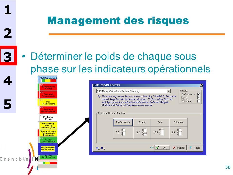 38 Management des risques Déterminer le poids de chaque sous phase sur les indicateurs opérationnels 1234512345