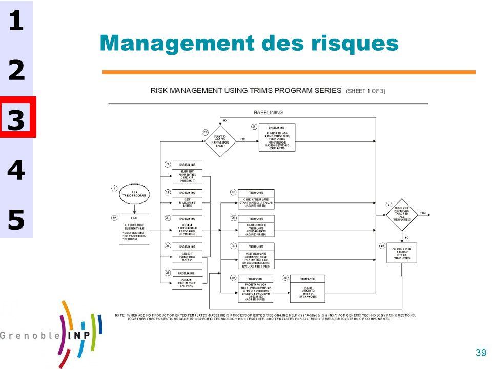 39 Management des risques 1234512345