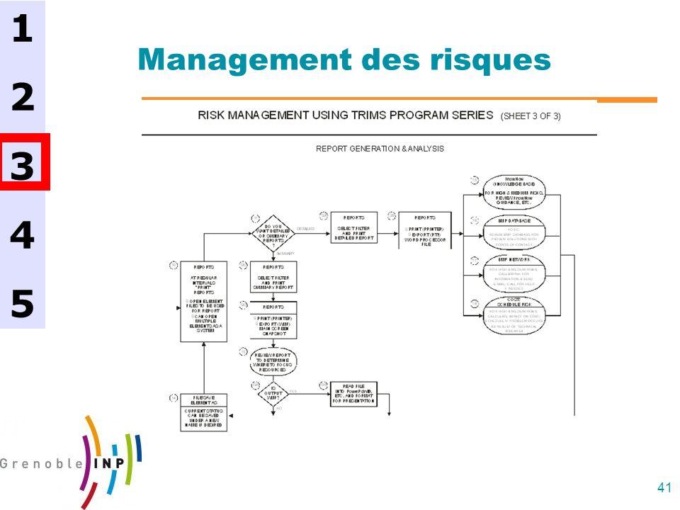 41 Management des risques 1234512345
