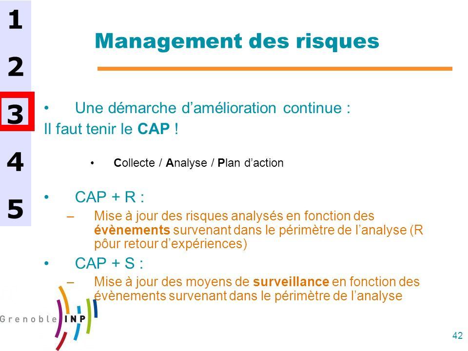 42 Management des risques Une démarche damélioration continue : Il faut tenir le CAP ! Collecte / Analyse / Plan daction CAP + R : –Mise à jour des ri