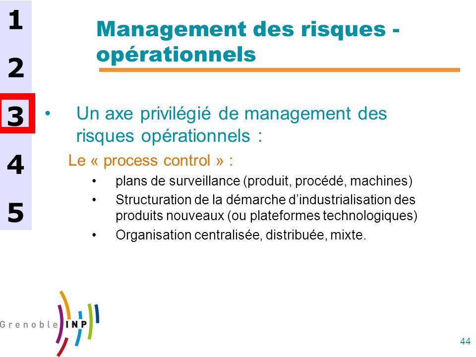 44 Management des risques - opérationnels Un axe privilégié de management des risques opérationnels : Le « process control » : plans de surveillance (