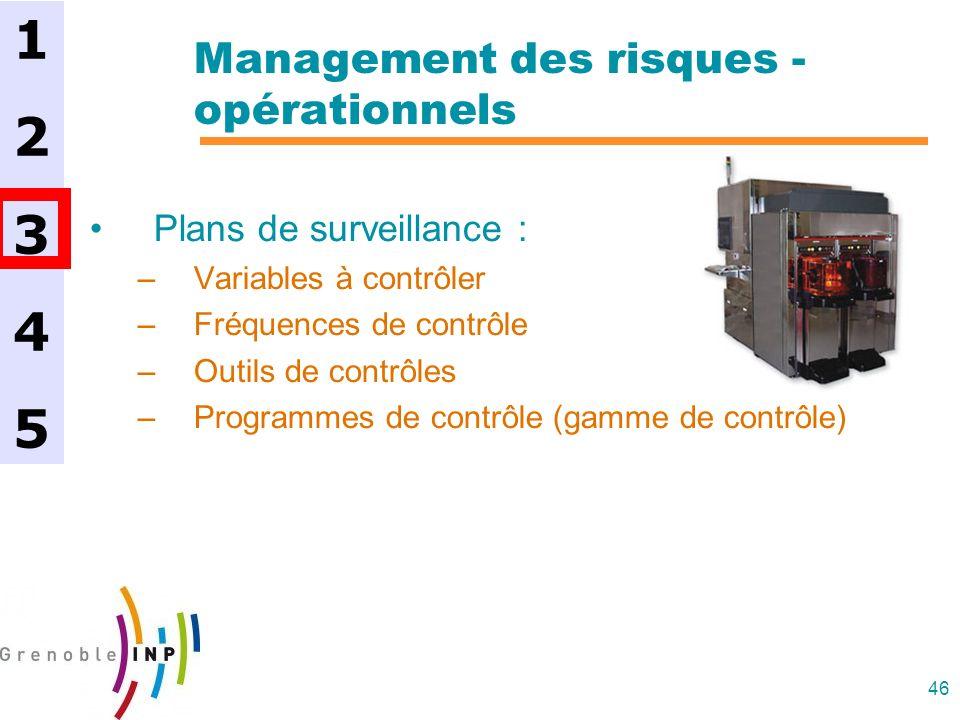 46 Management des risques - opérationnels Plans de surveillance : –Variables à contrôler –Fréquences de contrôle –Outils de contrôles –Programmes de c