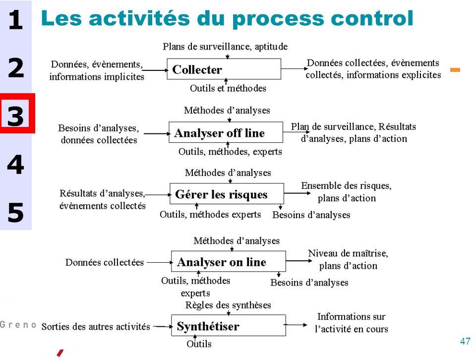 47 Les activités du process control 1234512345