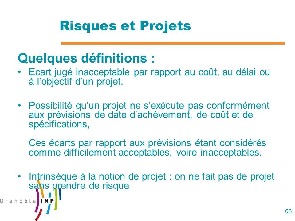 65 Risques et Projets Quelques définitions : Ecart jugé inacceptable par rapport au coût, au délai ou à lobjectif dun projet. Possibilité quun projet