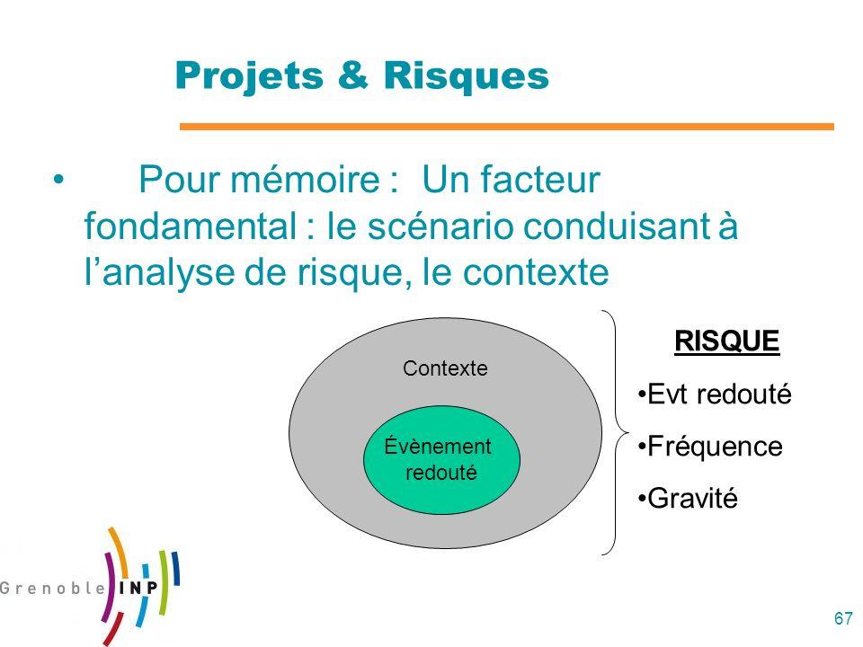 67 Projets & Risques Pour mémoire : Un facteur fondamental : le scénario conduisant à lanalyse de risque, le contexte Contexte Évènement redouté RISQU