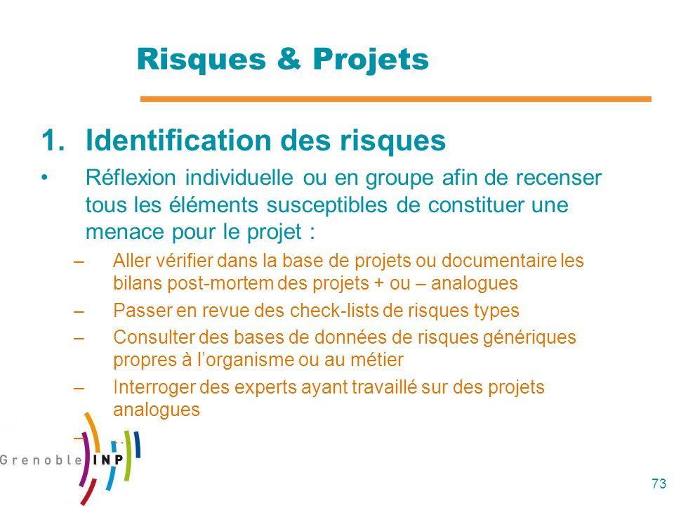 73 Risques & Projets 1.Identification des risques Réflexion individuelle ou en groupe afin de recenser tous les éléments susceptibles de constituer un