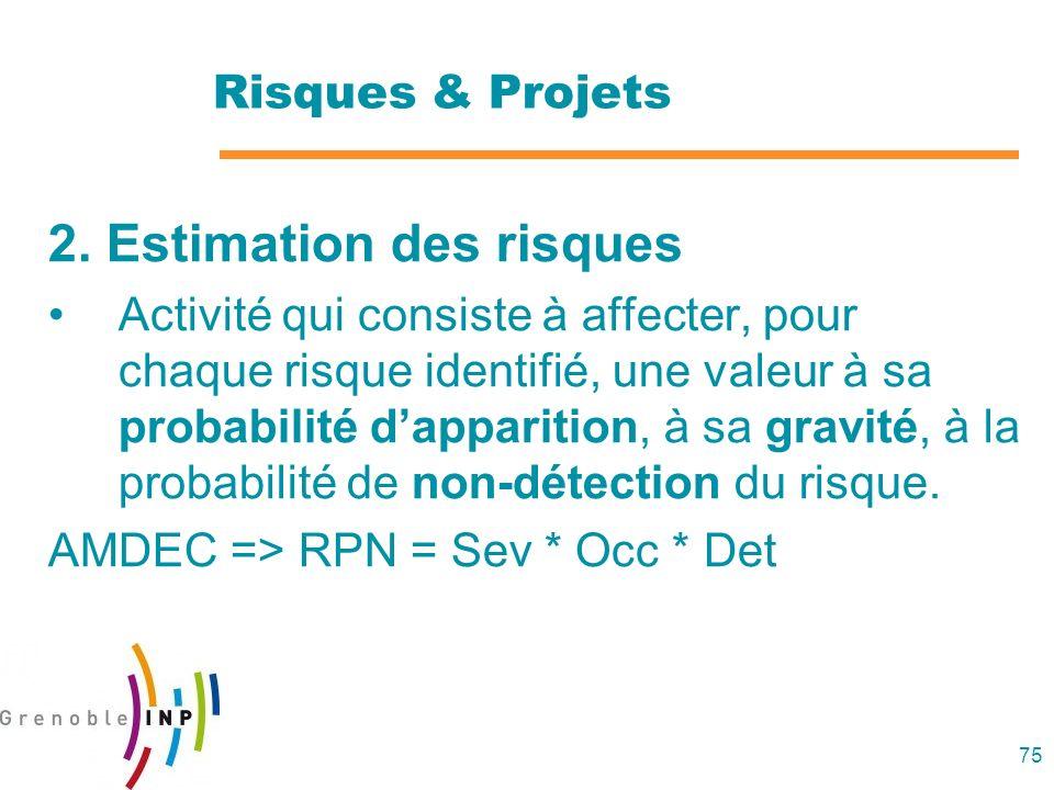 75 Risques & Projets 2. Estimation des risques Activité qui consiste à affecter, pour chaque risque identifié, une valeur à sa probabilité dapparition