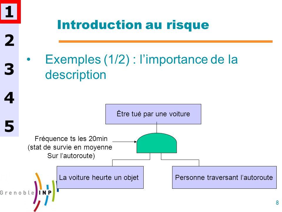 19 Méthodes danalyse de risques Le formalisme AMDEC 1234512345 RPNRPN DetDet OccOcc SevSev Redonda nce DétectionCauseEffetModeItem/foncti on