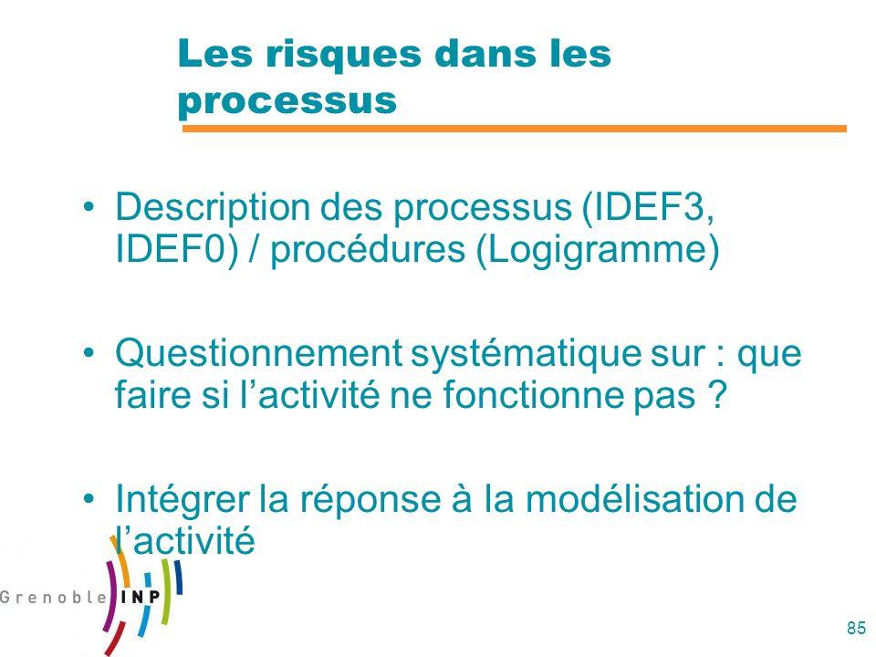 85 Les risques dans les processus Description des processus (IDEF3, IDEF0) / procédures (Logigramme) Questionnement systématique sur : que faire si la