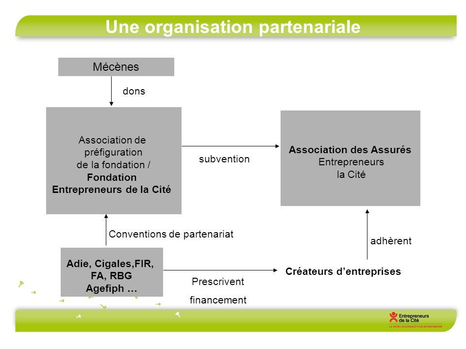 Une organisation partenariale Association de préfiguration de la fondation / Fondation Entrepreneurs de la Cité Association des Assurés Entrepreneurs