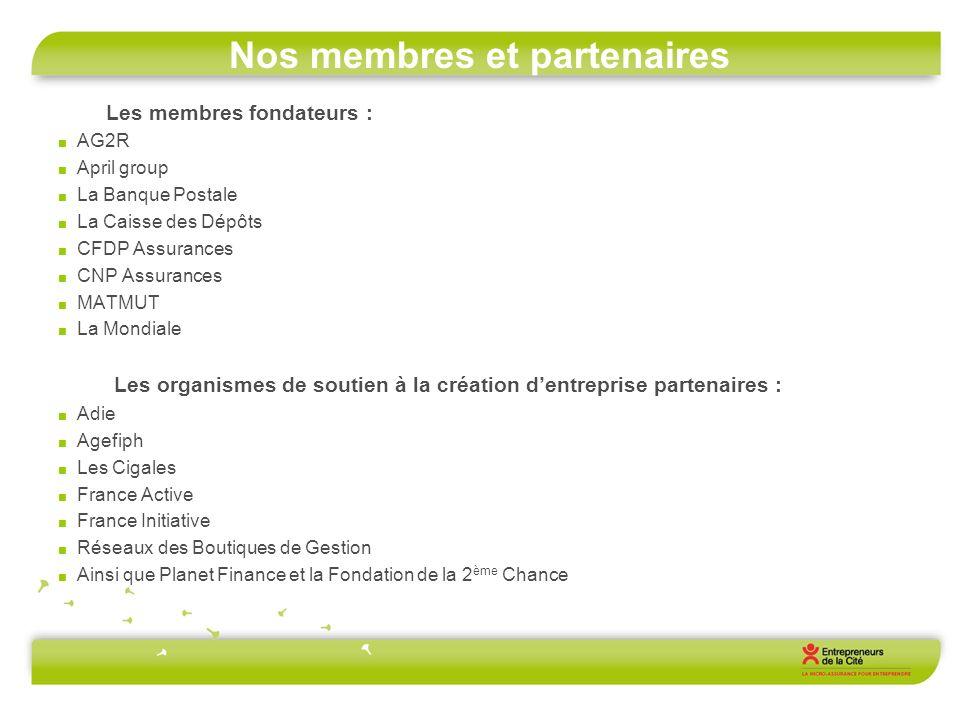Nos membres et partenaires Les membres fondateurs : AG2R April group La Banque Postale La Caisse des Dépôts CFDP Assurances CNP Assurances MATMUT La M