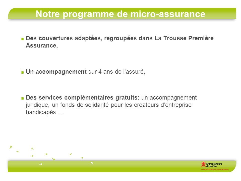 Notre programme de micro-assurance Des couvertures adaptées, regroupées dans La Trousse Première Assurance, Un accompagnement sur 4 ans de lassuré, De